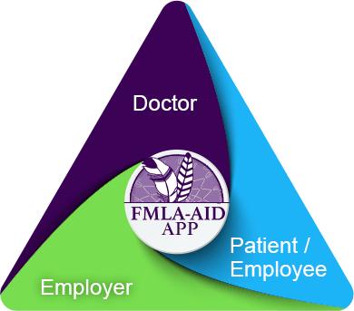 FMLA-Aid Triangle for the FML App